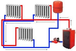 Двухтрубная с диагональным подключением Отопление Сансейтехник