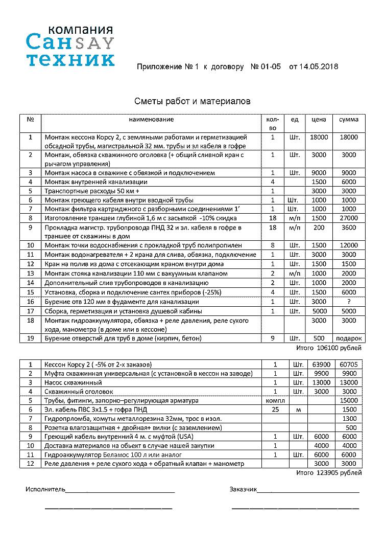 Сметы на водоснабжение из скважины